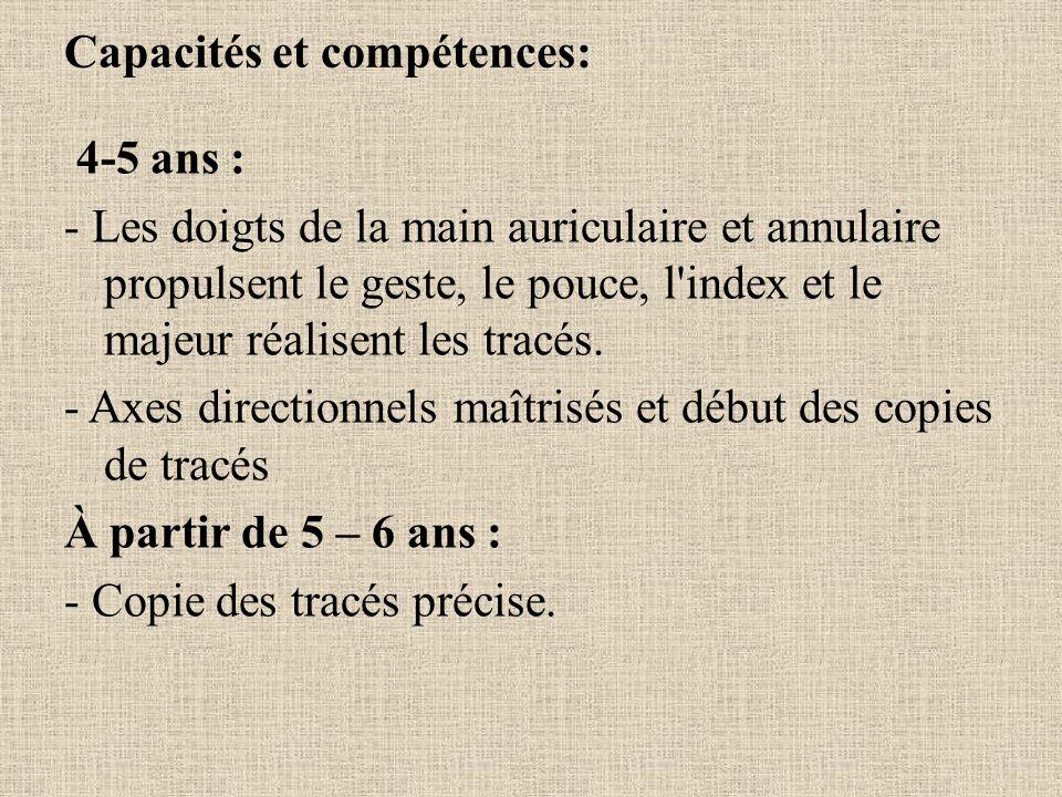 Capacités et compétences: