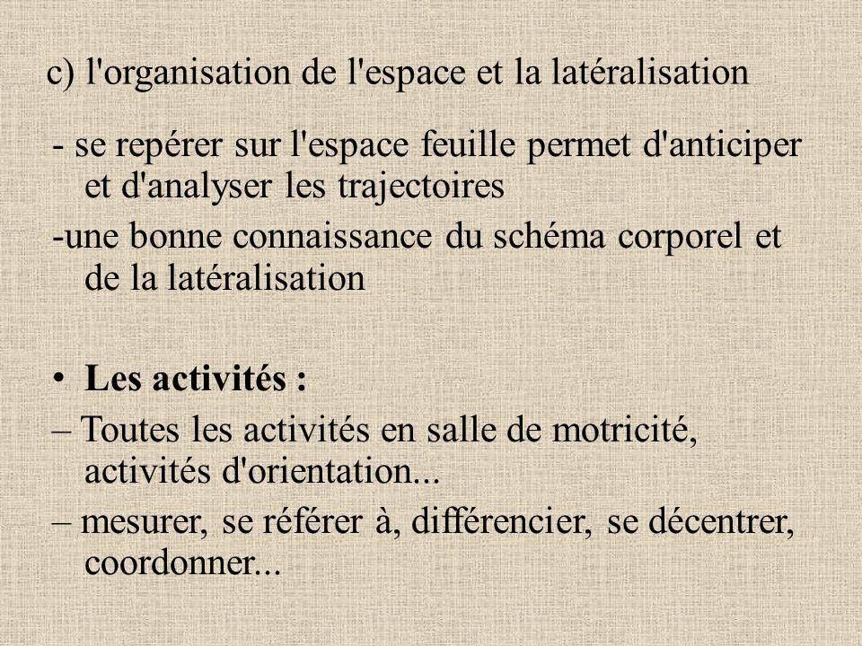 c) l organisation de l espace et la latéralisation