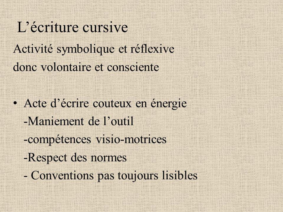 L'écriture cursive Activité symbolique et réflexive
