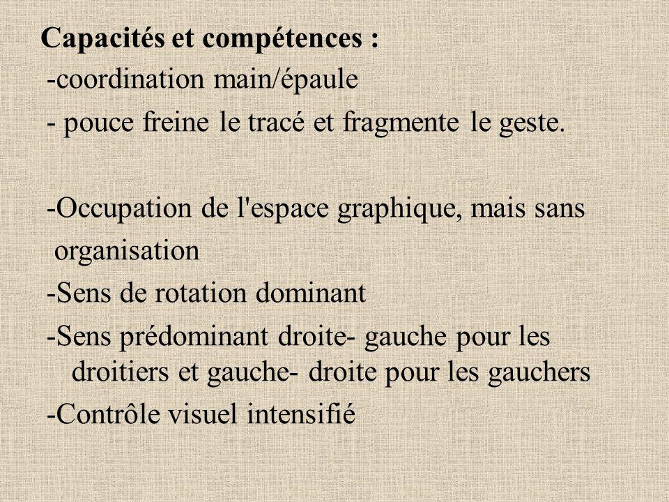 Capacités et compétences :
