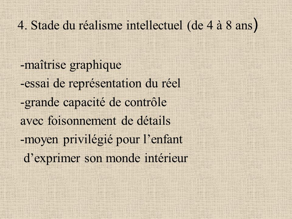 4. Stade du réalisme intellectuel (de 4 à 8 ans)