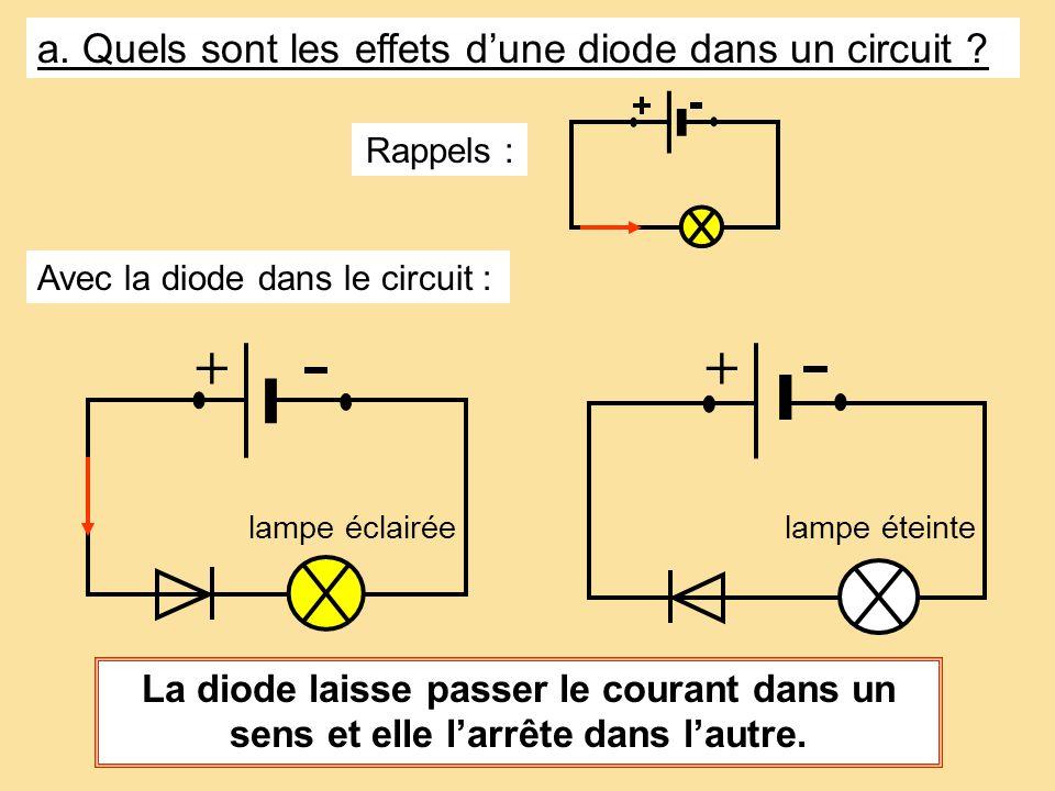 + + a. Quels sont les effets d'une diode dans un circuit
