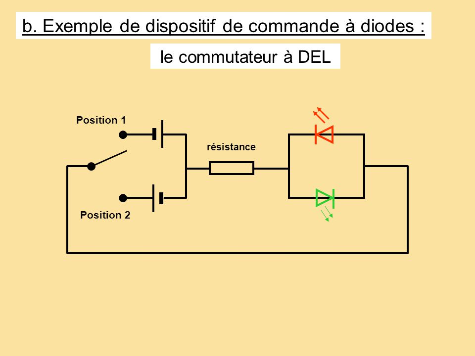 b. Exemple de dispositif de commande à diodes :