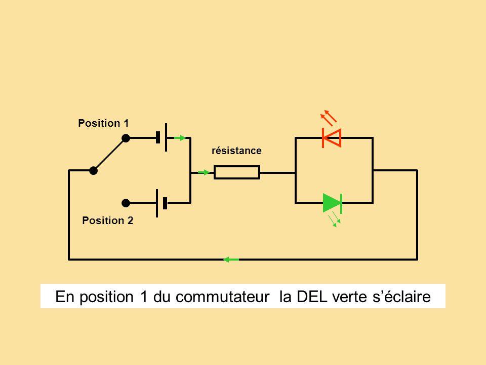 En position 1 du commutateur la DEL verte s'éclaire