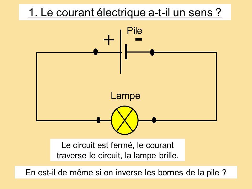 - + 1. Le courant électrique a-t-il un sens Pile Lampe