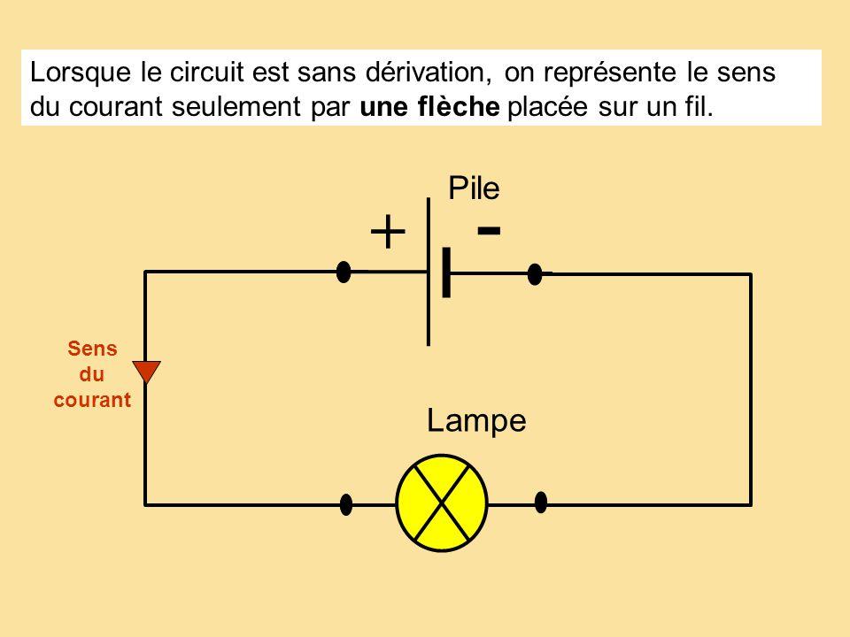 Lorsque le circuit est sans dérivation, on représente le sens du courant seulement par une flèche placée sur un fil.