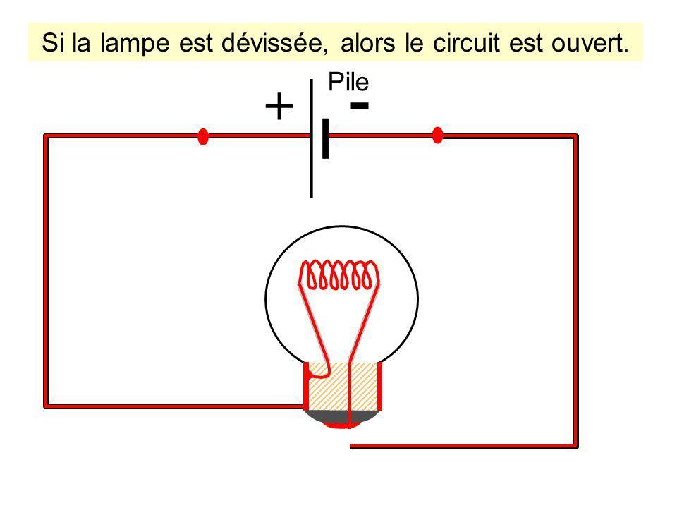 Si la lampe est dévissée, alors le circuit est ouvert.