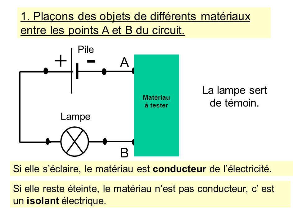 1. Plaçons des objets de différents matériaux entre les points A et B du circuit.