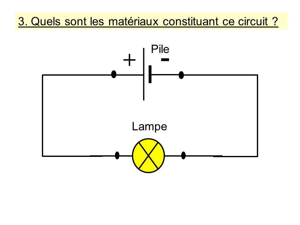 3. Quels sont les matériaux constituant ce circuit