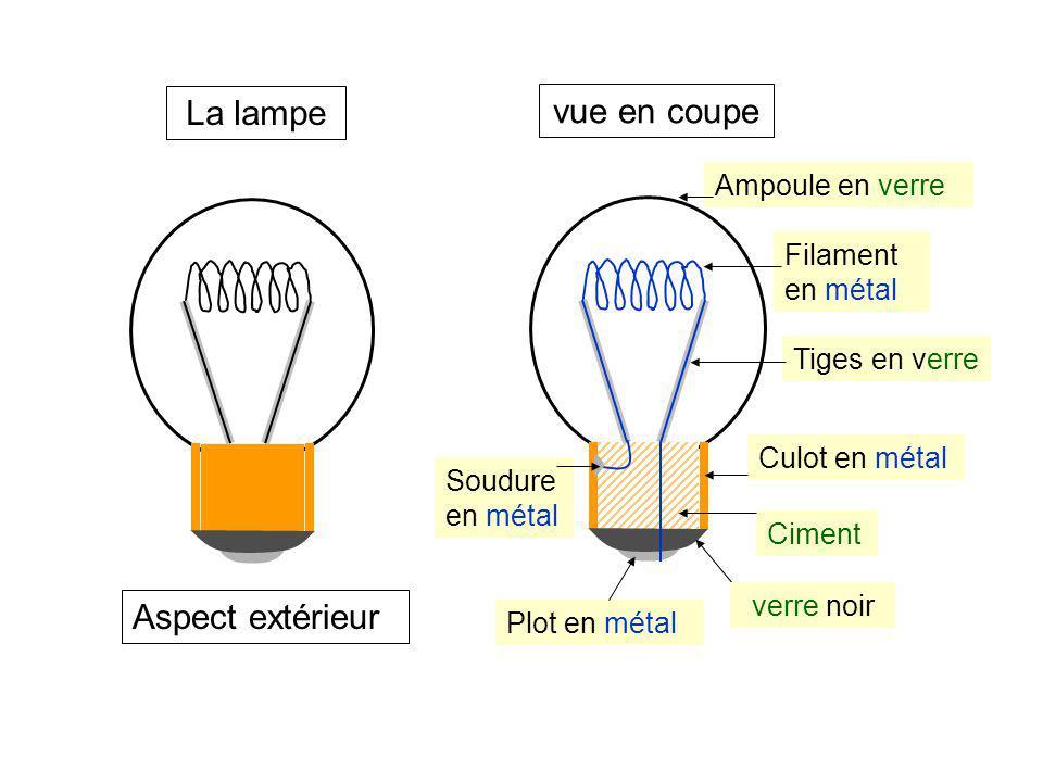 La lampe vue en coupe Aspect extérieur Ampoule en verre
