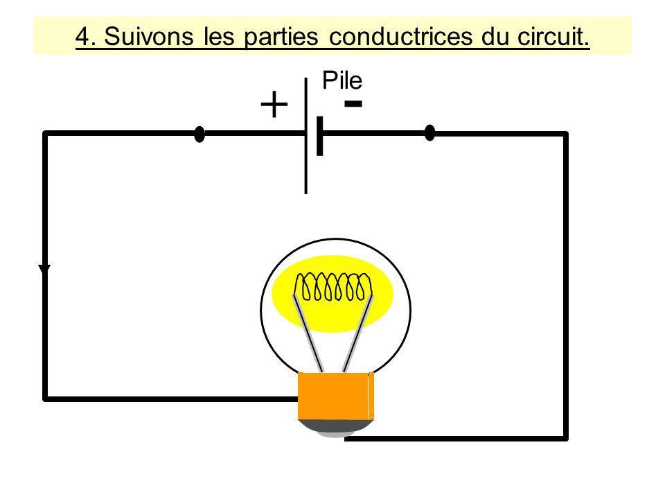 4. Suivons les parties conductrices du circuit.