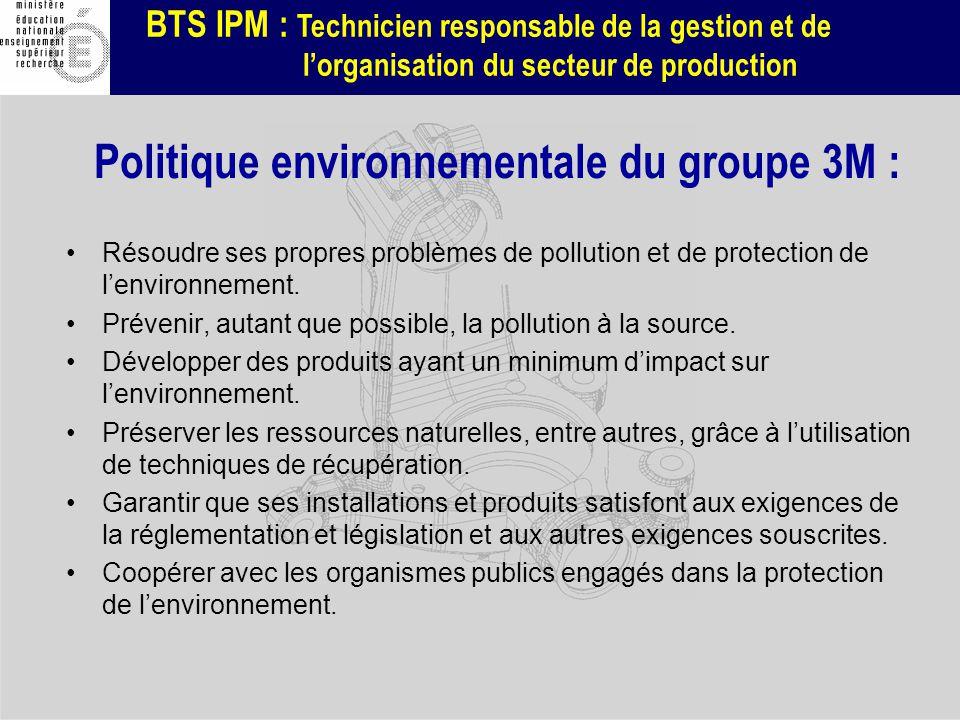 Politique environnementale du groupe 3M :