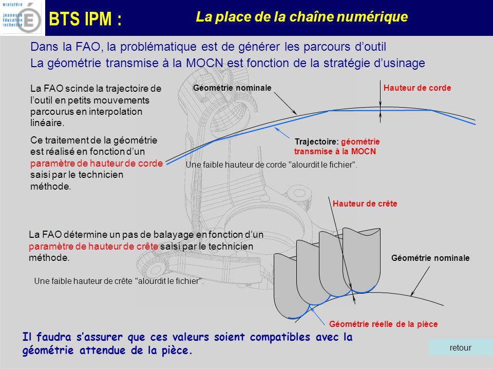 Dans la FAO, la problématique est de générer les parcours d'outil