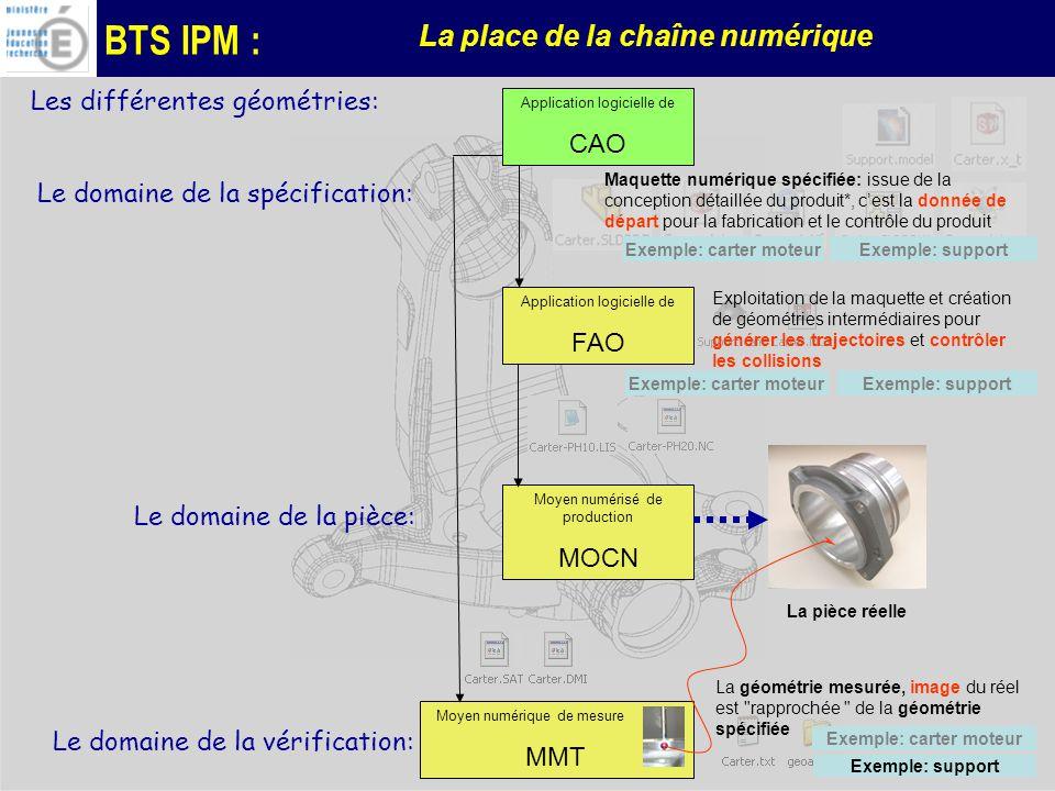 Exemple: carter moteur Exemple: carter moteur Exemple: carter moteur