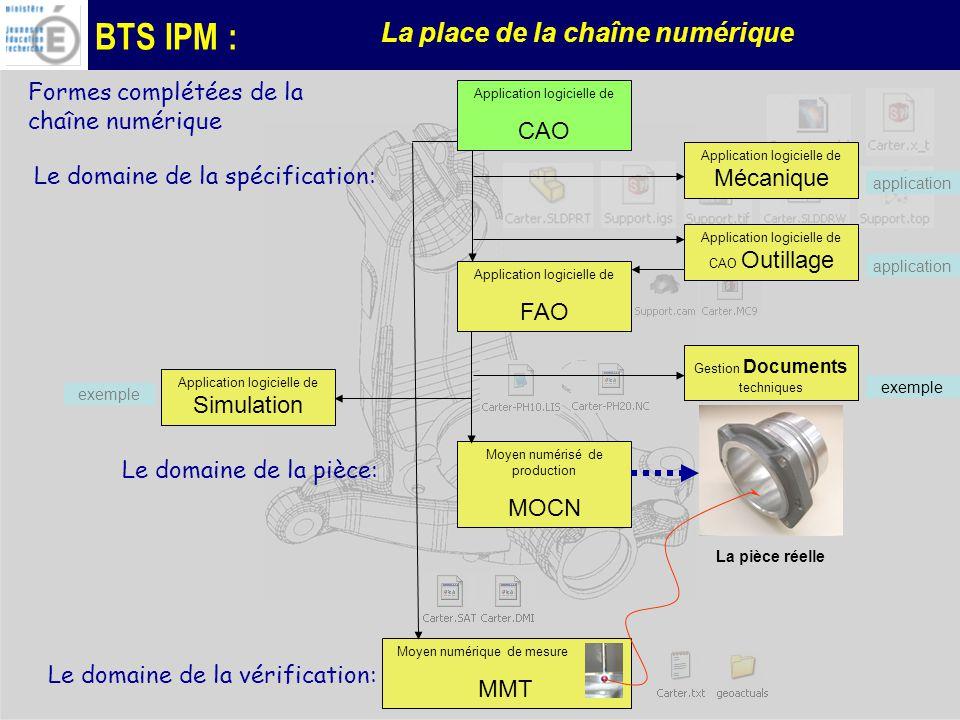 Formes complétées de la chaîne numérique CAO