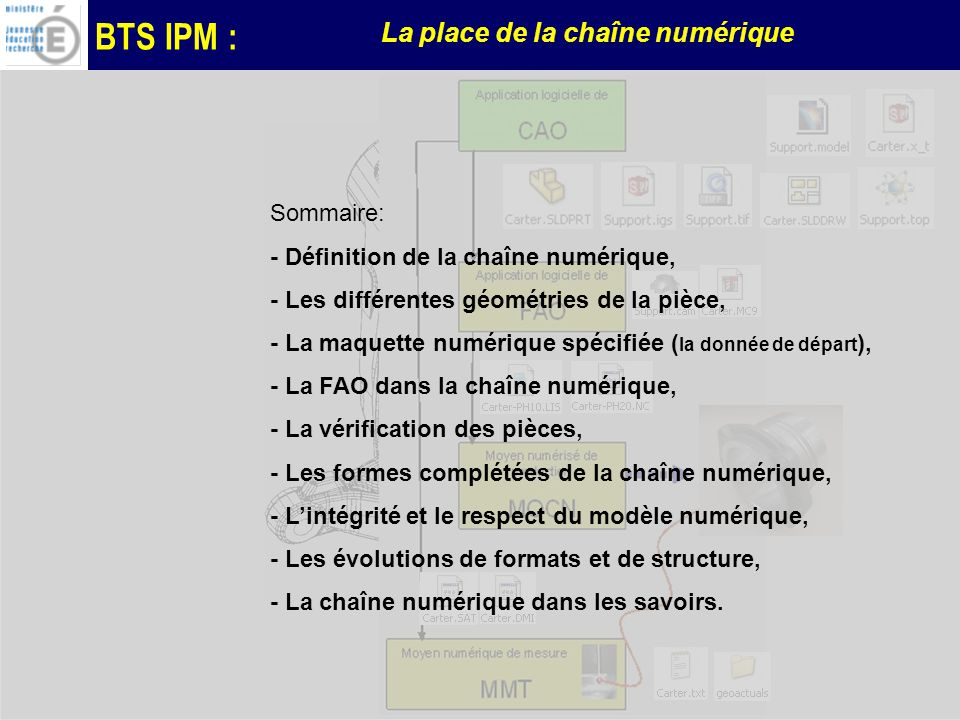 Sommaire: - Définition de la chaîne numérique, - Les différentes géométries de la pièce, - La maquette numérique spécifiée (la donnée de départ),