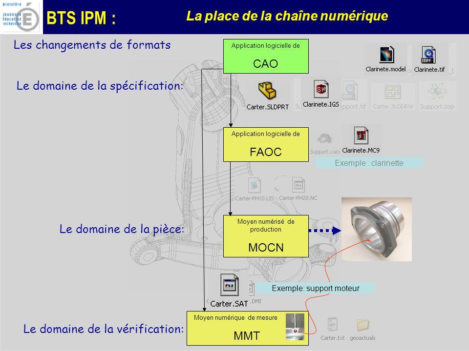 Les changements de formats CAO