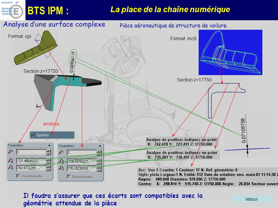 Analyse d'une surface complexe