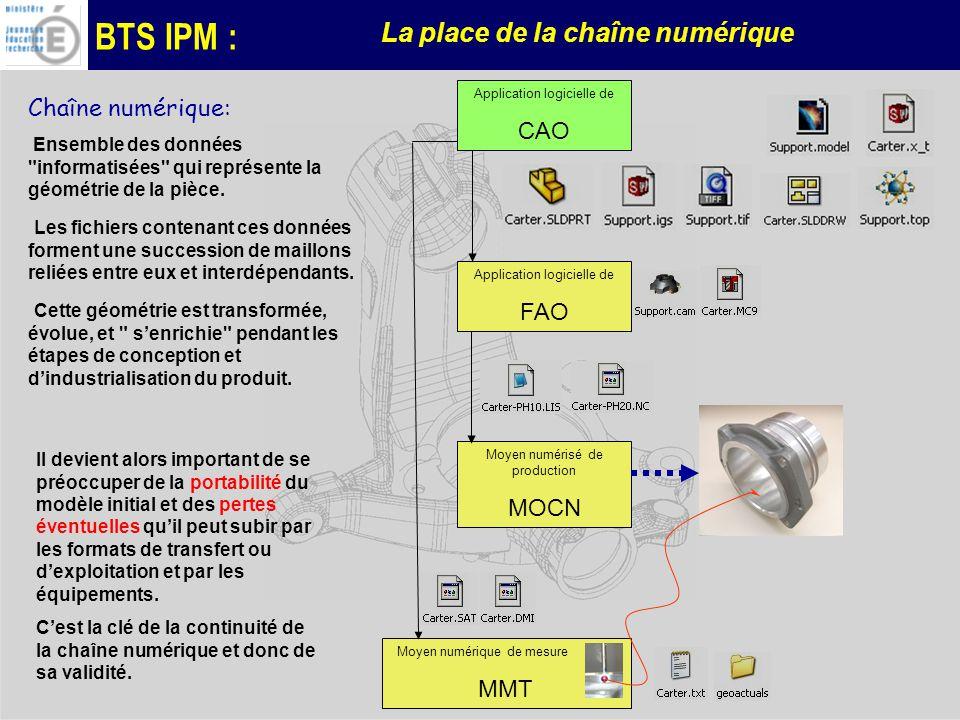 Chaîne numérique: CAO FAO MOCN MMT