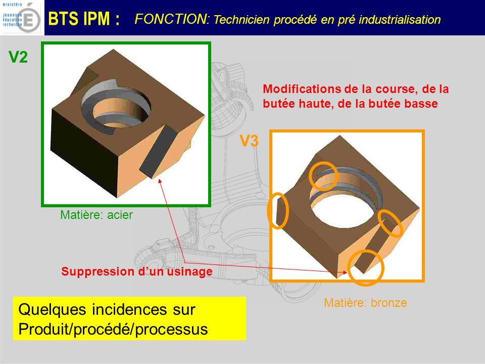 Quelques incidences sur Produit/procédé/processus