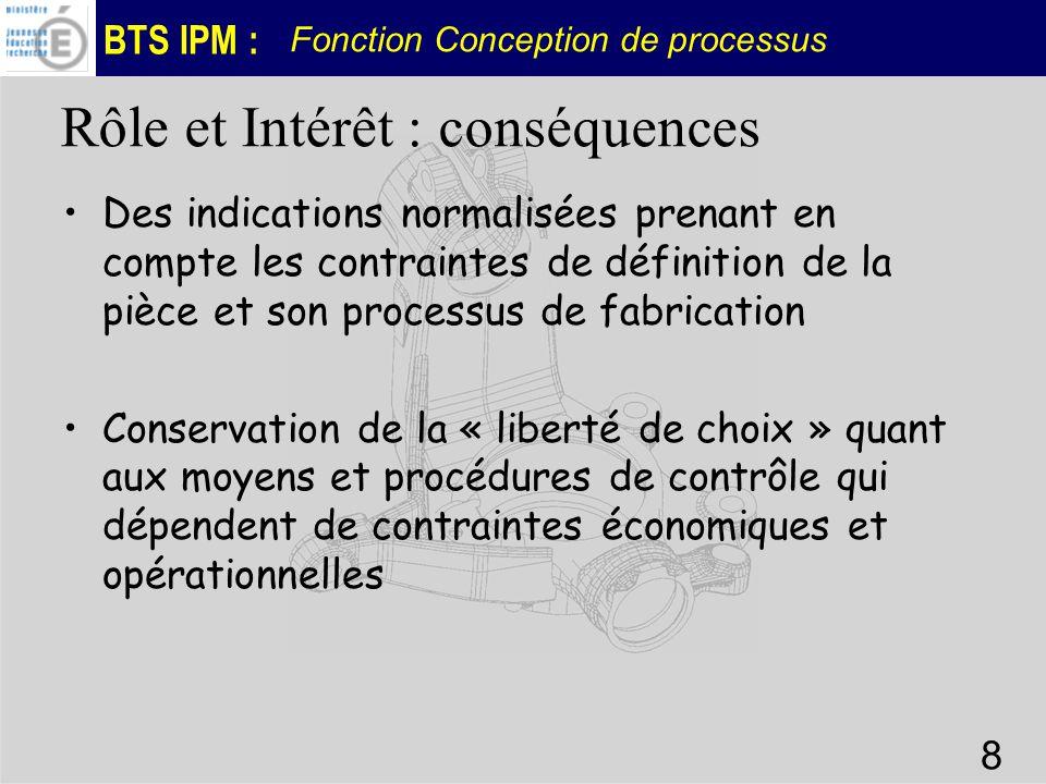 Rôle et Intérêt : conséquences