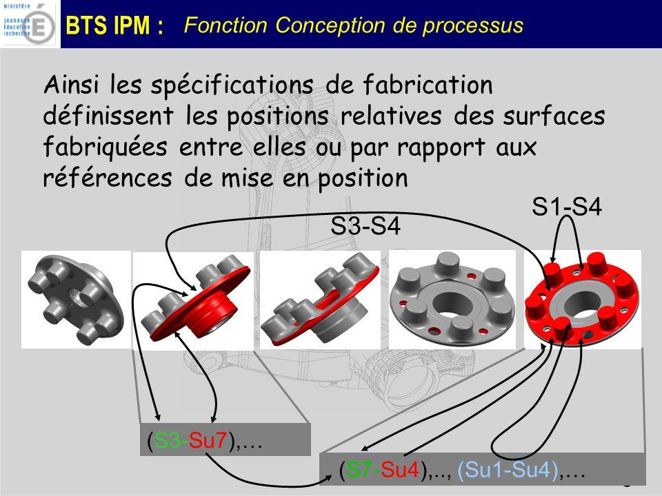 Ainsi les spécifications de fabrication définissent les positions relatives des surfaces fabriquées entre elles ou par rapport aux références de mise en position