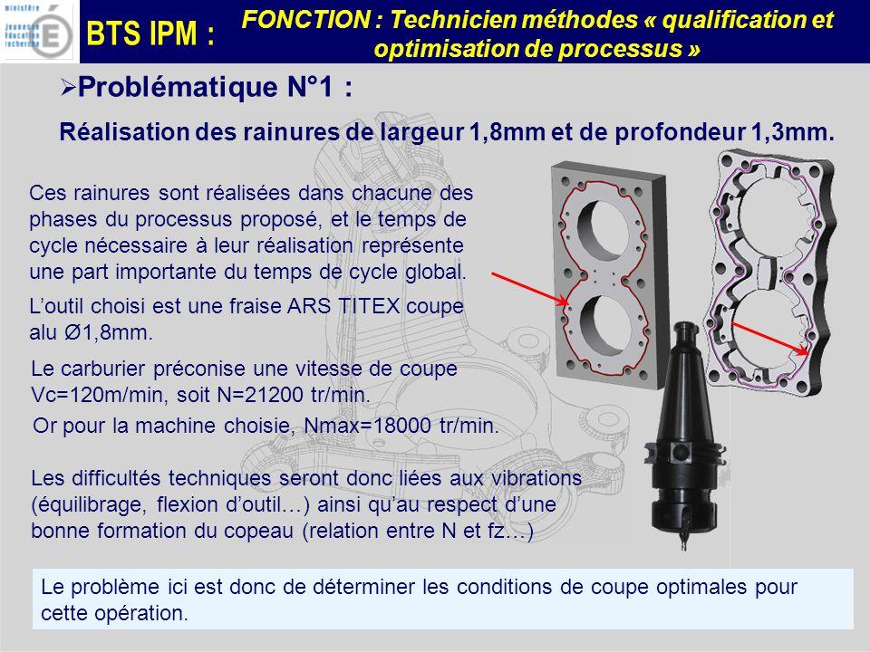 Réalisation des rainures de largeur 1,8mm et de profondeur 1,3mm.