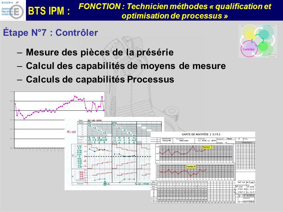 Étape N°7 : Contrôler Mesure des pièces de la présérie. Calcul des capabilités de moyens de mesure.