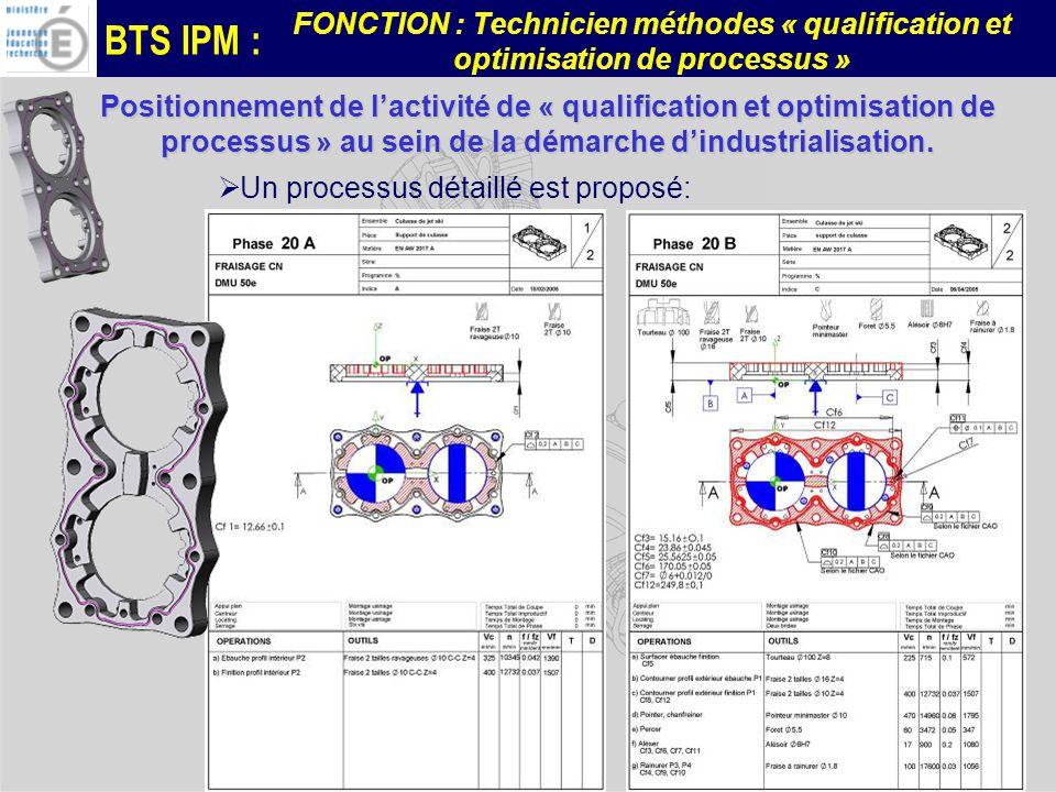 Positionnement de l'activité de « qualification et optimisation de processus » au sein de la démarche d'industrialisation.