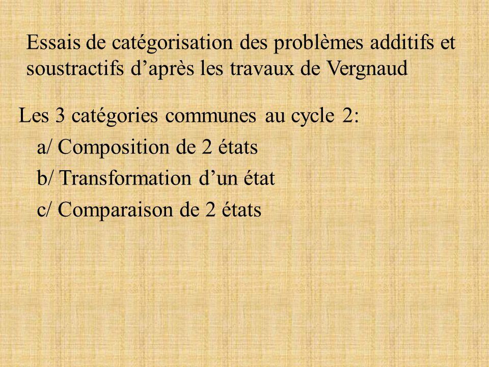 Essais de catégorisation des problèmes additifs et soustractifs d'après les travaux de Vergnaud