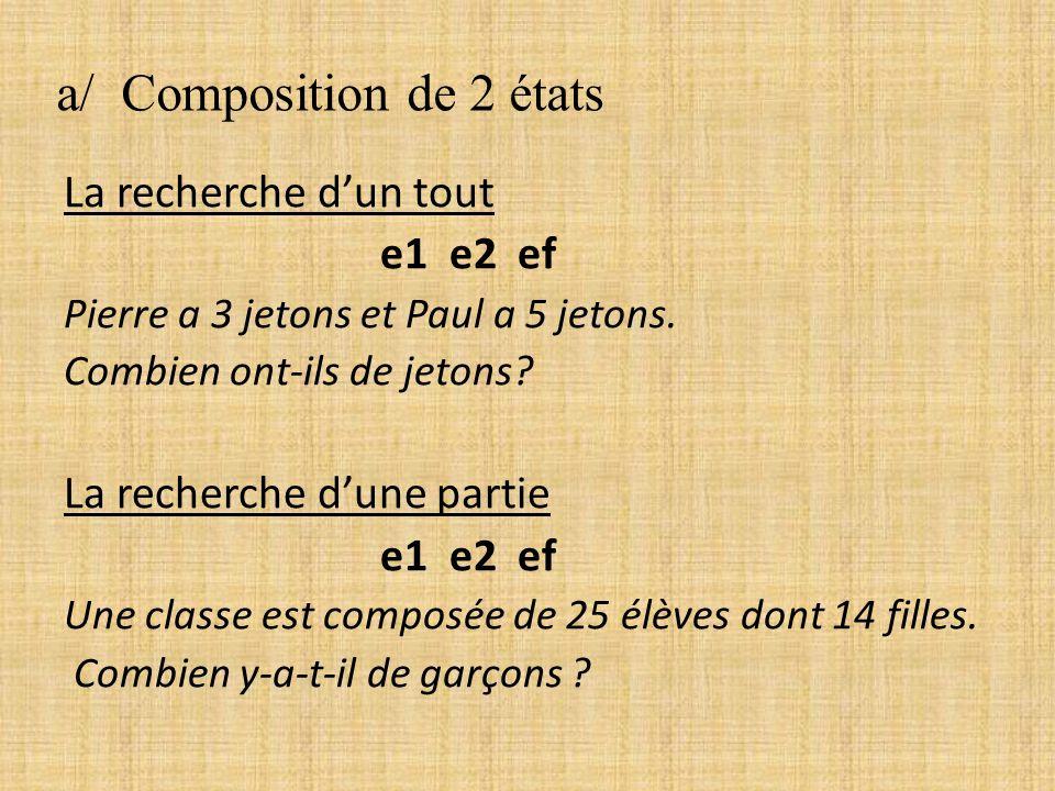 a/ Composition de 2 états