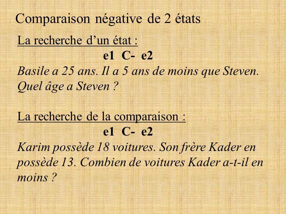 Comparaison négative de 2 états