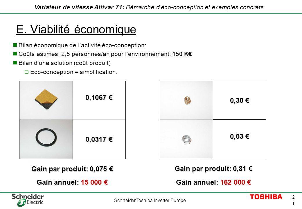 E. Viabilité économique