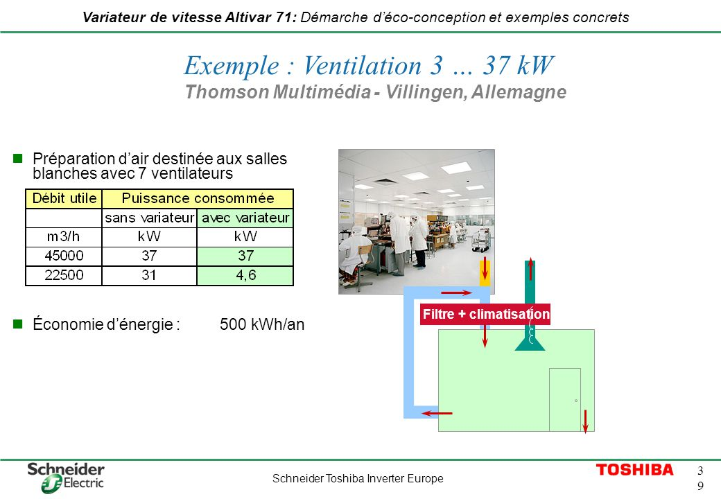 Exemple : Ventilation 3 … 37 kW Thomson Multimédia - Villingen, Allemagne