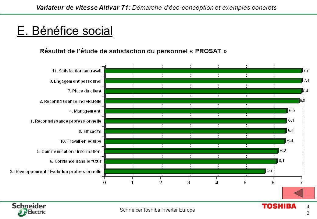 E. Bénéfice social Résultat de l'étude de satisfaction du personnel « PROSAT »