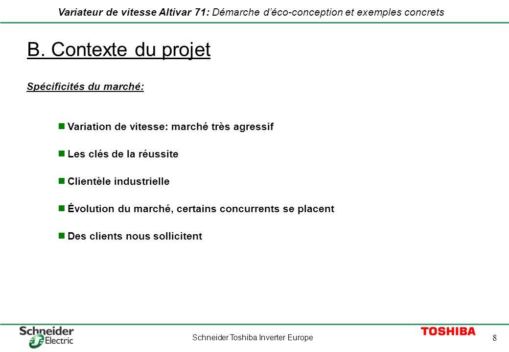 B. Contexte du projet Spécificités du marché: