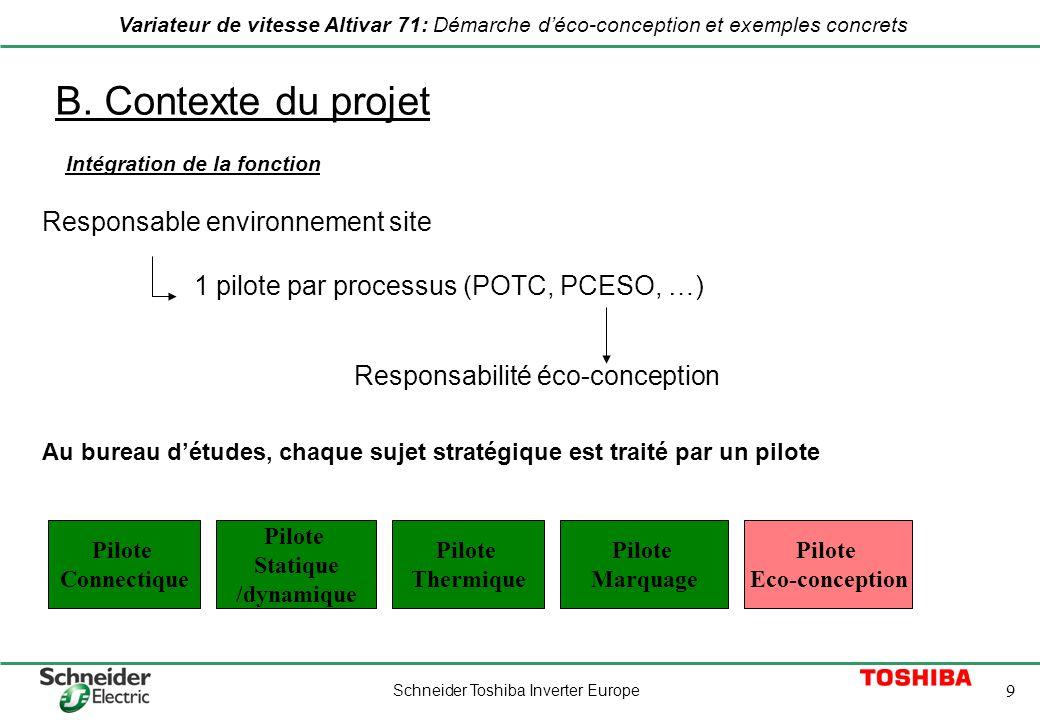 B. Contexte du projet Responsable environnement site