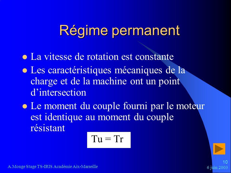 Régime permanent La vitesse de rotation est constante