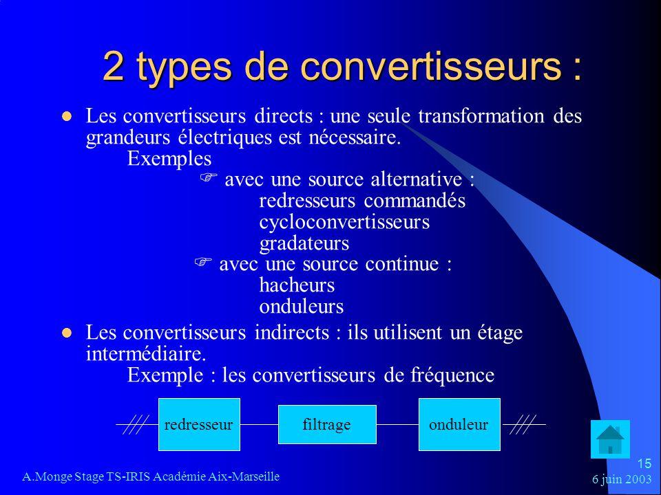 2 types de convertisseurs :