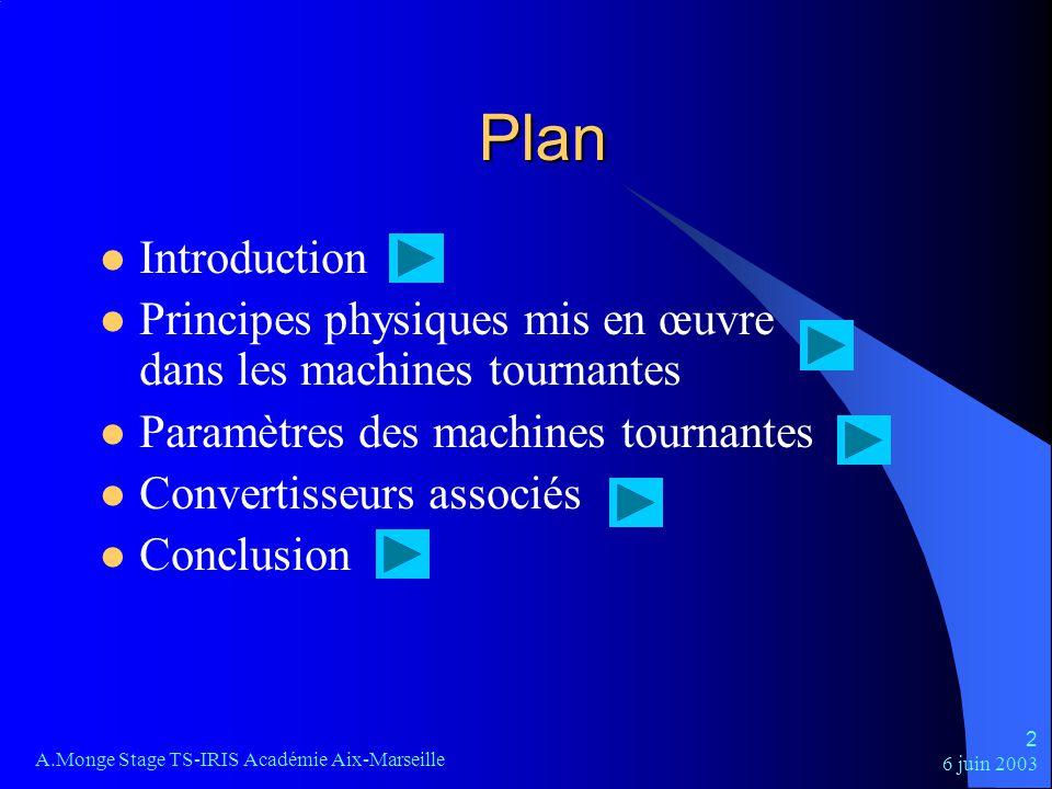 Plan Introduction. Principes physiques mis en œuvre dans les machines tournantes. Paramètres des machines tournantes.