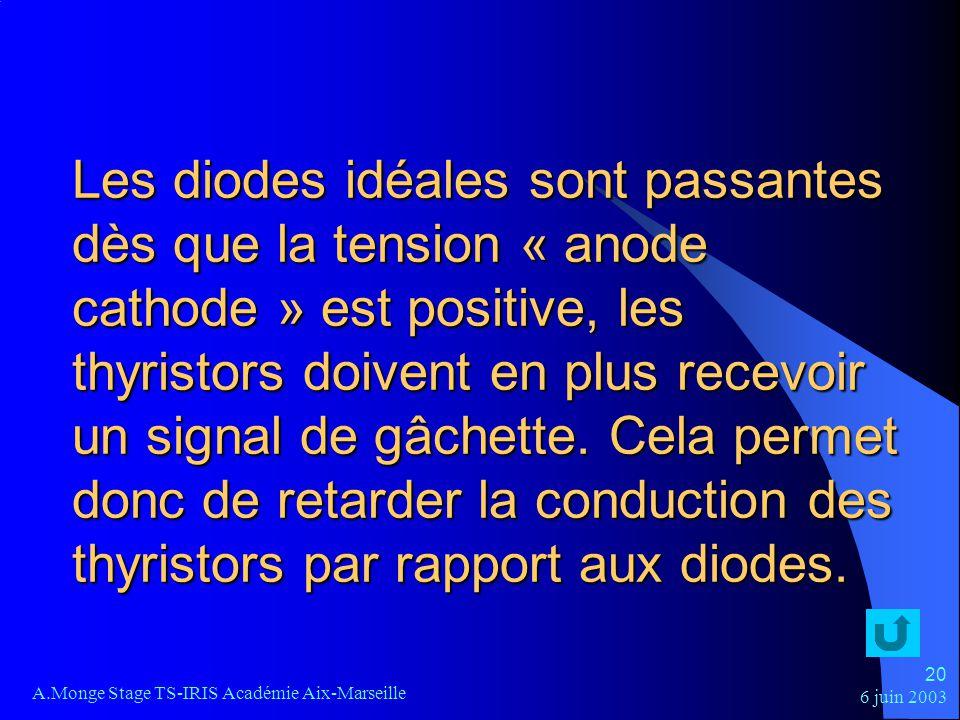 Les diodes idéales sont passantes dès que la tension « anode cathode » est positive, les thyristors doivent en plus recevoir un signal de gâchette. Cela permet donc de retarder la conduction des thyristors par rapport aux diodes.