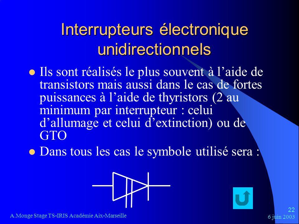 Interrupteurs électronique unidirectionnels