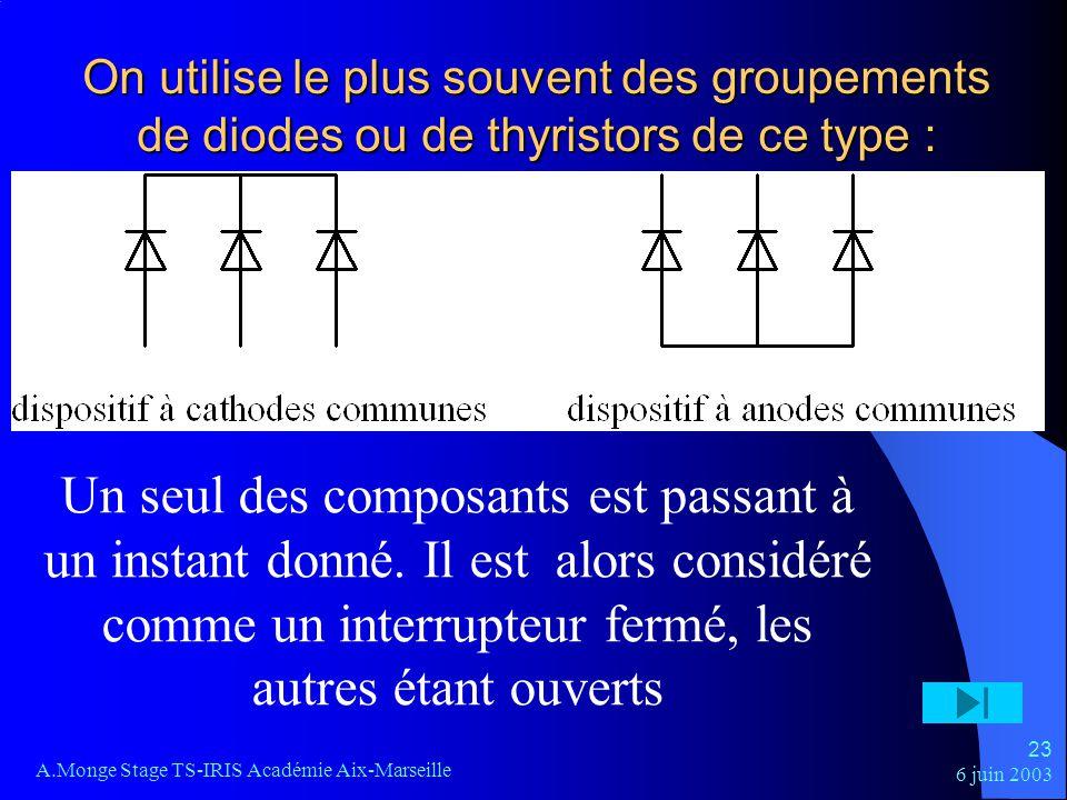 On utilise le plus souvent des groupements de diodes ou de thyristors de ce type :