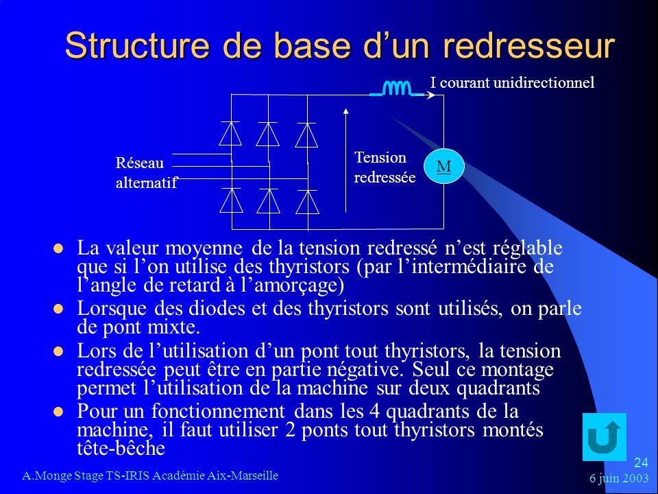 Structure de base d'un redresseur