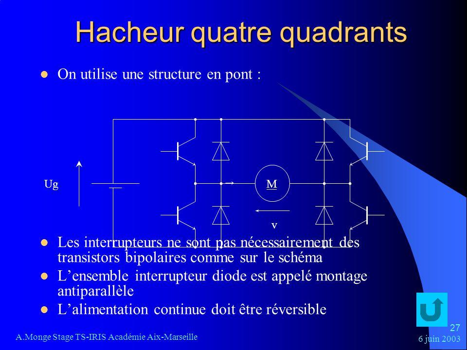 Hacheur quatre quadrants
