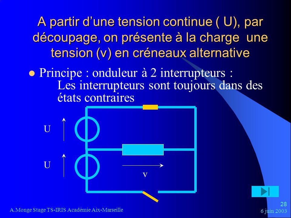 A partir d'une tension continue ( U), par découpage, on présente à la charge une tension (v) en créneaux alternative
