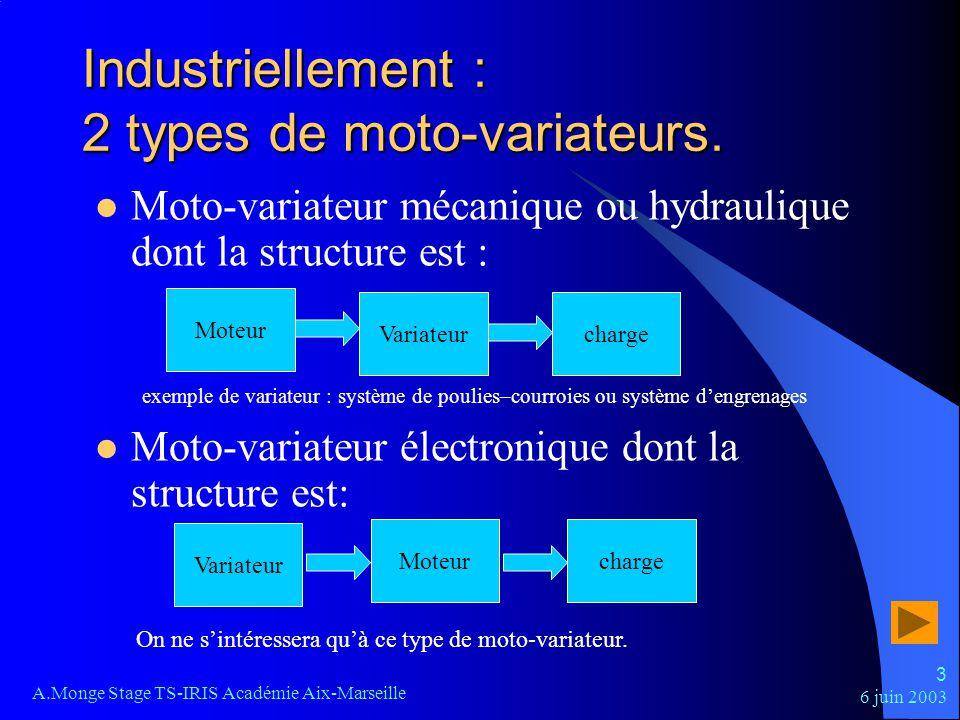 Industriellement : 2 types de moto-variateurs.