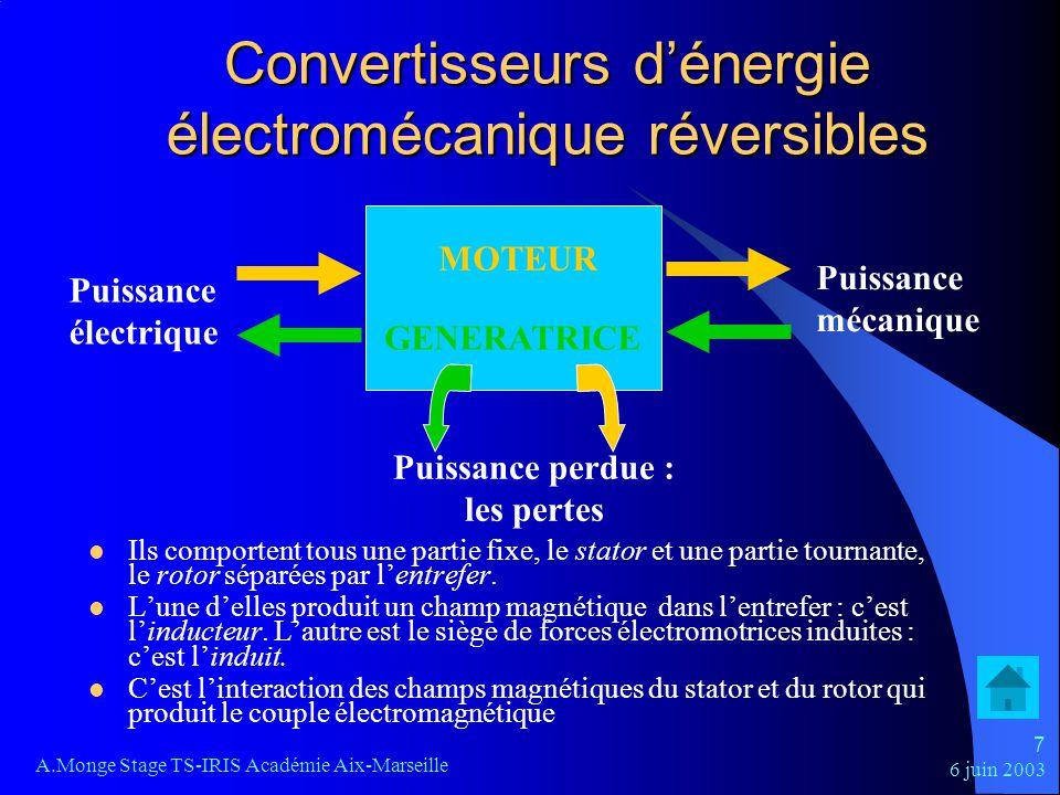 Convertisseurs d'énergie électromécanique réversibles
