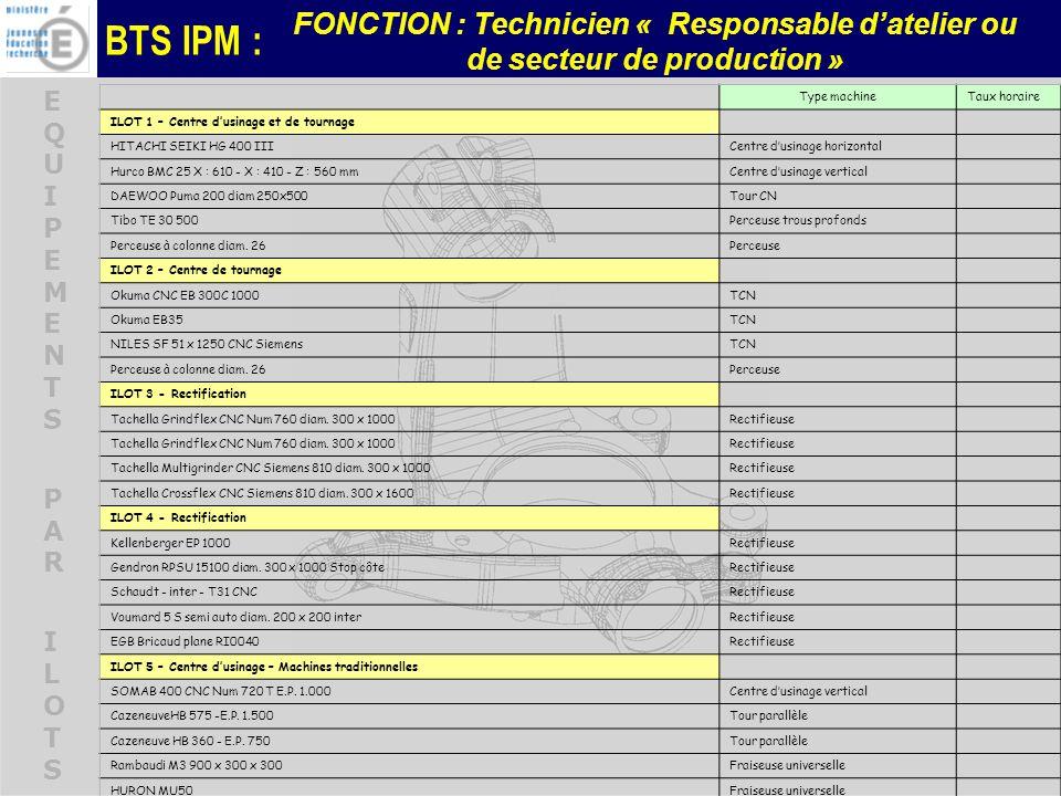 EQU I PEMENTS PAR ILOTS Type machine Taux horaire