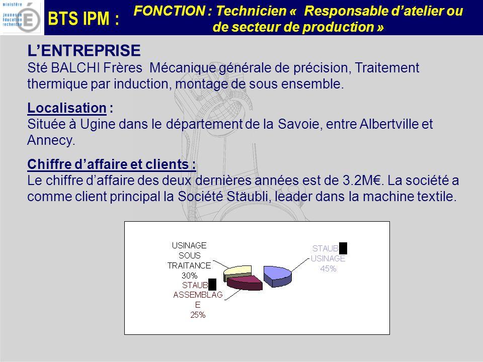 L'ENTREPRISE Sté BALCHI Frères Mécanique générale de précision, Traitement thermique par induction, montage de sous ensemble.